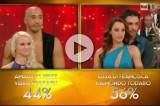 VIDEO – Ballando con le Stelle: vincono Elisa Di Francisca e Todaro