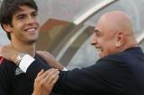 La grande rimonta del Milan in campionato, Galliani ci crede