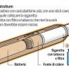 In arrivo la nuova sigaretta elettronica: si potrà fumare dappertutto