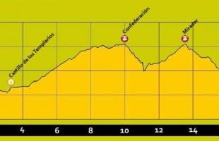 Ciclismo, Nibali capitana gli azzurri verso il Mondiale