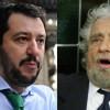 Uscire dall'euro è una follia. E Grillo e Salvini lo sanno