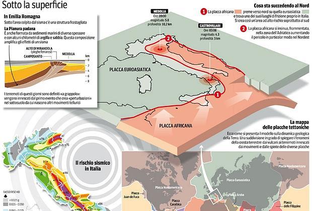 Terremoti il rischio cambia wakeupnews for Rischio sismico in italia
