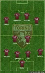 La formazione del Torino