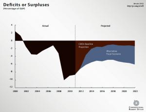 america-fiscal-cliff