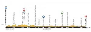 Tour 2013 1 (letour.fr)