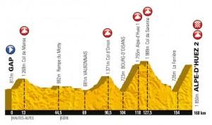 tour 2013 18 (letour.fr)