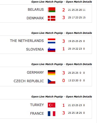 calendario europei volley maschile 2013