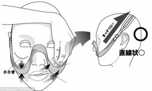 Istruzioni su come indossare il Face Bra (www.japantrendshop.com)