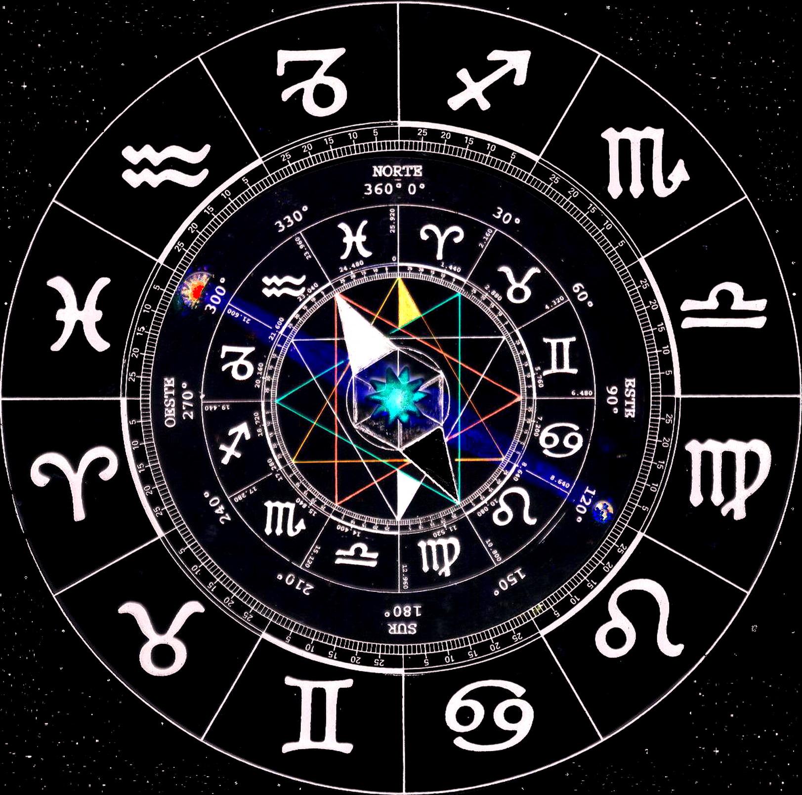 oroscopo 2015 segni zodiacali