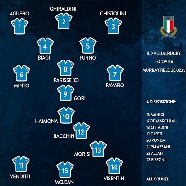 La formazione dell'Italia (fonte: superscommesse.it)