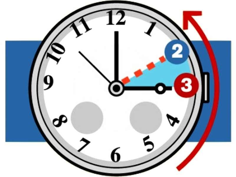 Torna l'ora solare e bisognerà spostare le lancette dell'orologio indietro di un'ora (www.improntalaquila.org)