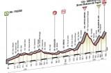 Giro d'Italia LIVE,diretta 8a tappa
