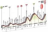 Giro d'Italia LIVE, diretta 14a tappa – Si comincia da Oropa