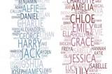La classifica dei nomi più sexy del mondo parla italiano